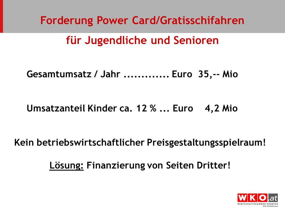Forderung Power Card/Gratisschifahren für Jugendliche und Senioren Gesamtumsatz / Jahr............. Euro 35,-- Mio Umsatzanteil Kinder ca. 12 %... Eur