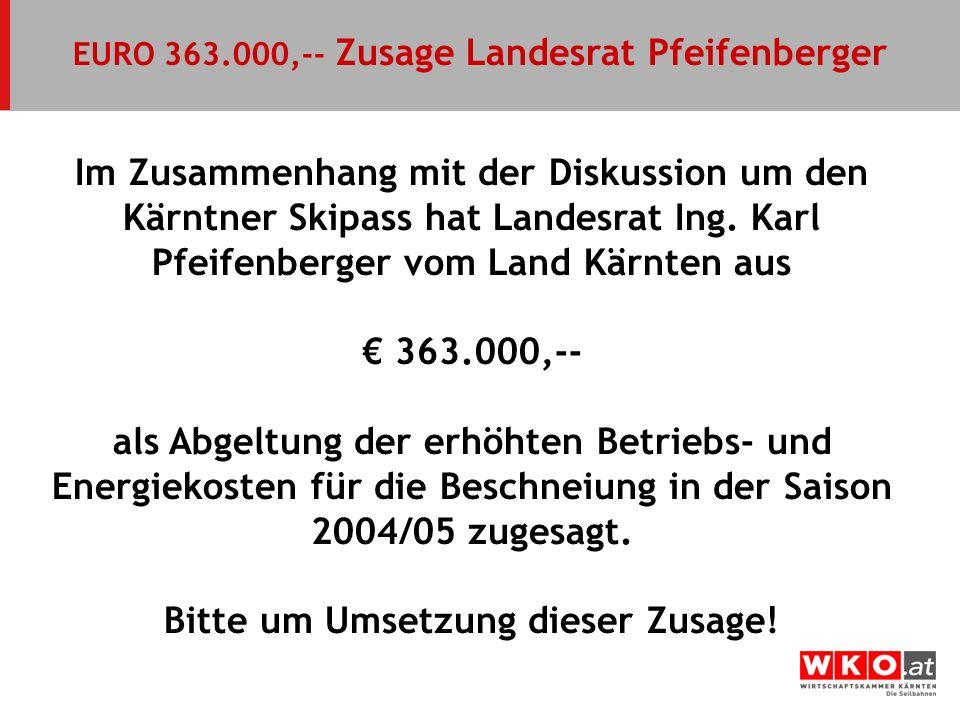 EURO 363.000,-- Zusage Landesrat Pfeifenberger Im Zusammenhang mit der Diskussion um den Kärntner Skipass hat Landesrat Ing. Karl Pfeifenberger vom La