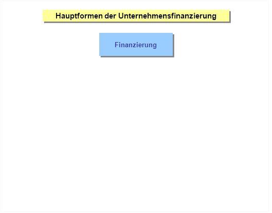 Hauptformen der Unternehmensfinanzierung Finanzierung