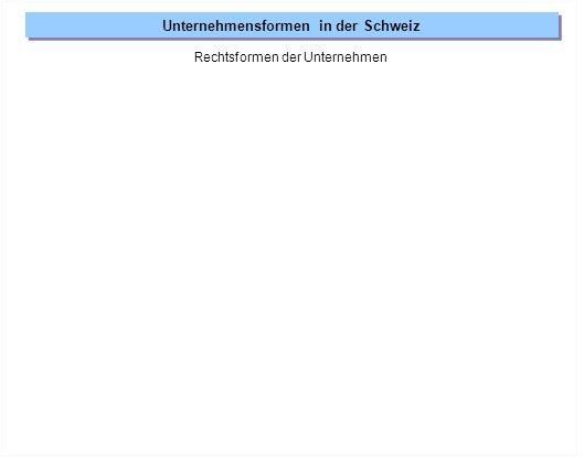 Unternehmensformen in der Schweiz Rechtsformen der Unternehmen