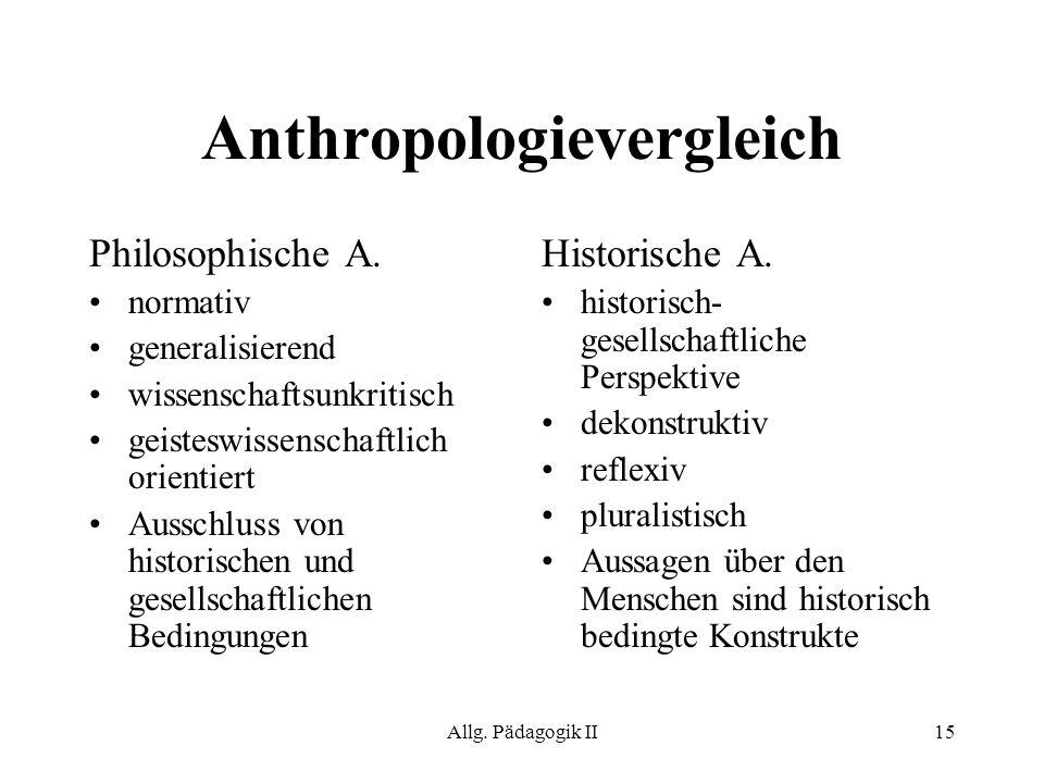 Allg. Pädagogik II15 Anthropologievergleich Philosophische A. normativ generalisierend wissenschaftsunkritisch geisteswissenschaftlich orientiert Auss