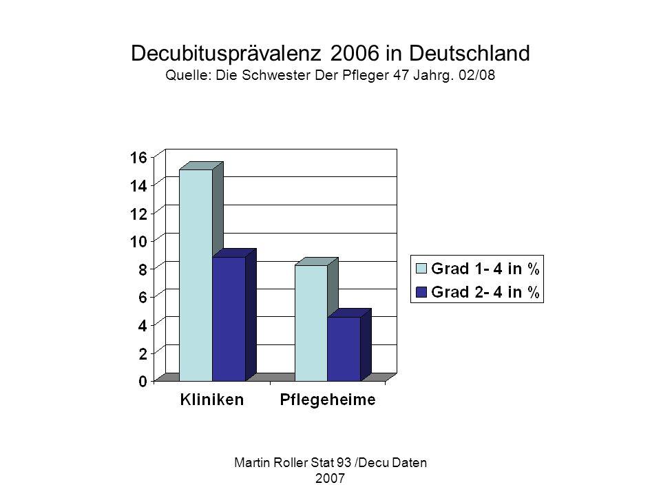 Decubitusprävalenz 2006 in Deutschland Quelle: Die Schwester Der Pfleger 47 Jahrg. 02/08