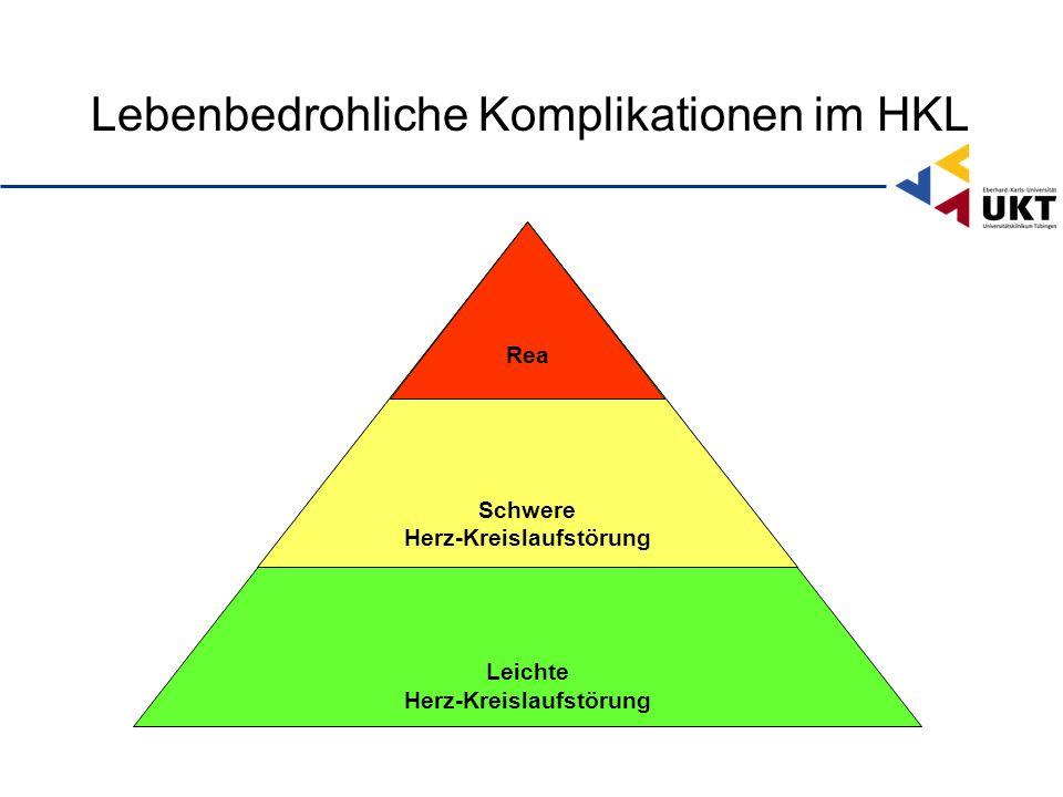 Lebenbedrohliche Komplikationen im HKL Leichte Herz-Kreislaufstörung Schwere Herz-Kreislaufstörung Rea