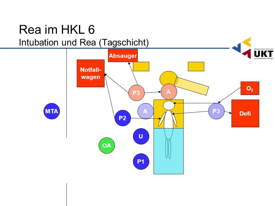 Rea im HKL 6 Intubation und Rea (Tagschicht) Defi Notfall- wagen O2O2 U P1 P3 MTAA P2 A P3 OA Absauger