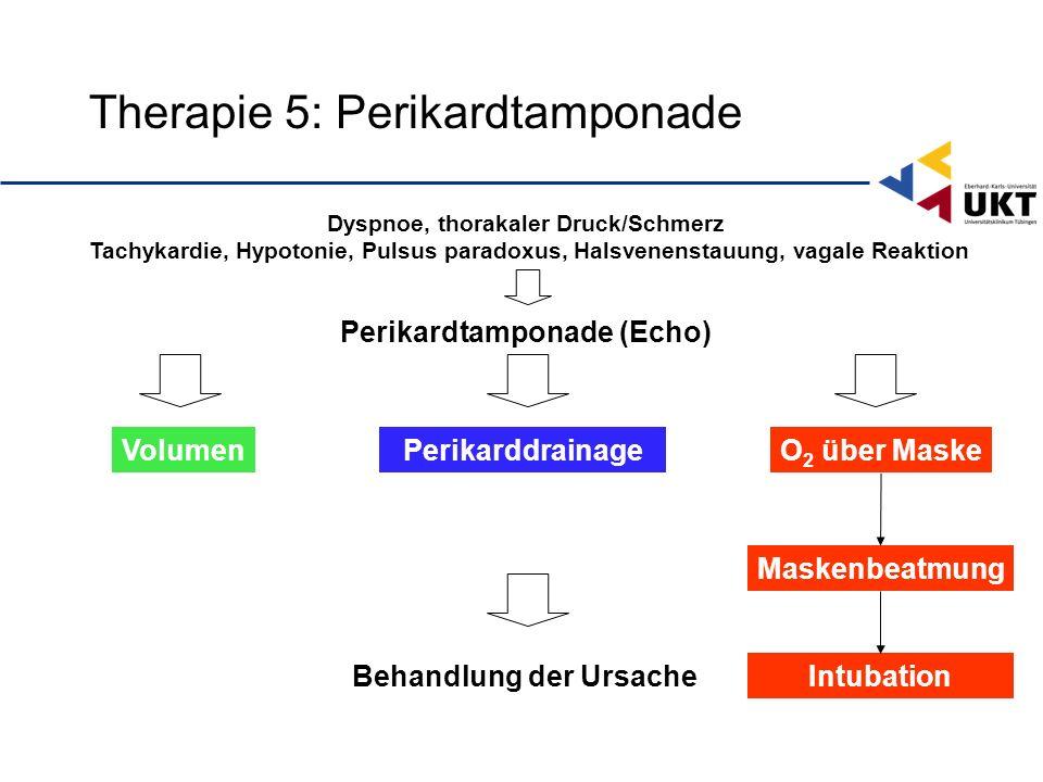 Therapie 5: Perikardtamponade PerikarddrainageO 2 über MaskeVolumen Intubation Perikardtamponade (Echo) Maskenbeatmung Behandlung der Ursache Dyspnoe, thorakaler Druck/Schmerz Tachykardie, Hypotonie, Pulsus paradoxus, Halsvenenstauung, vagale Reaktion
