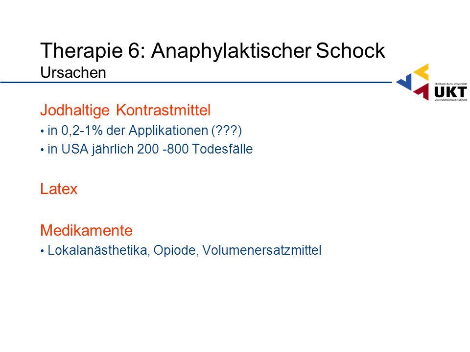 Therapie 6: Anaphylaktischer Schock Ursachen Jodhaltige Kontrastmittel in 0,2-1% der Applikationen (???) in USA jährlich 200 -800 Todesfälle Latex Medikamente Lokalanästhetika, Opiode, Volumenersatzmittel