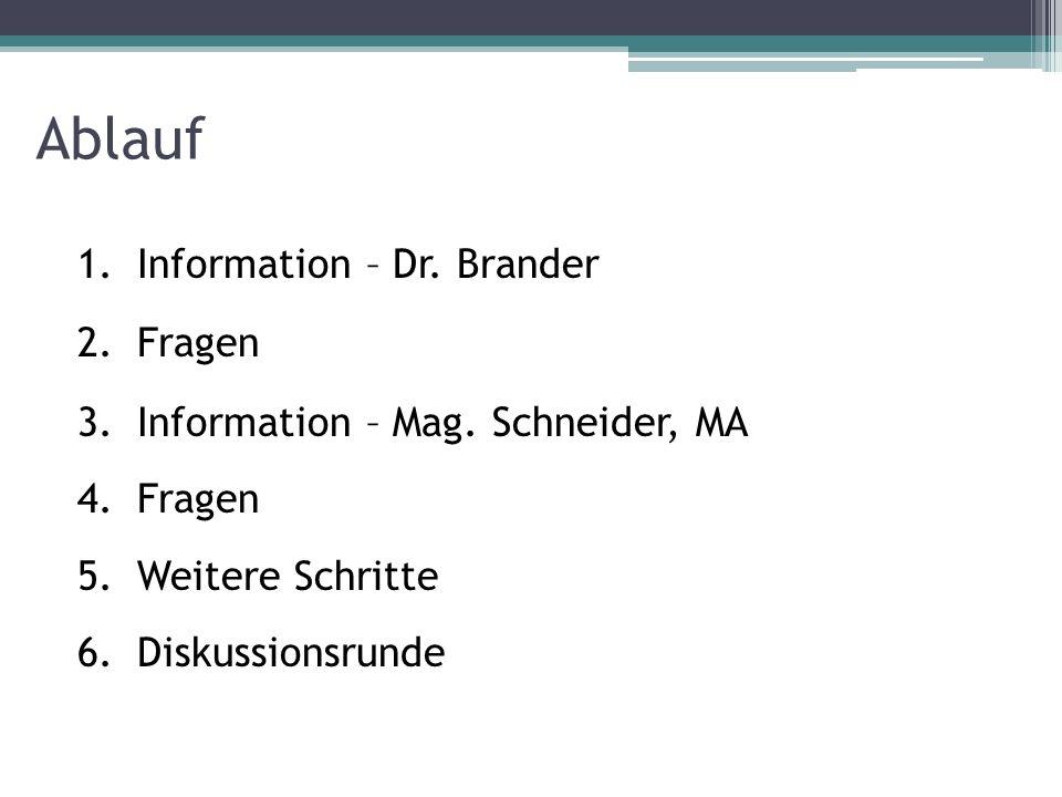 Ablauf 1.Information – Dr. Brander 2.Fragen 3.Information – Mag. Schneider, MA 4.Fragen 5.Weitere Schritte 6.Diskussionsrunde