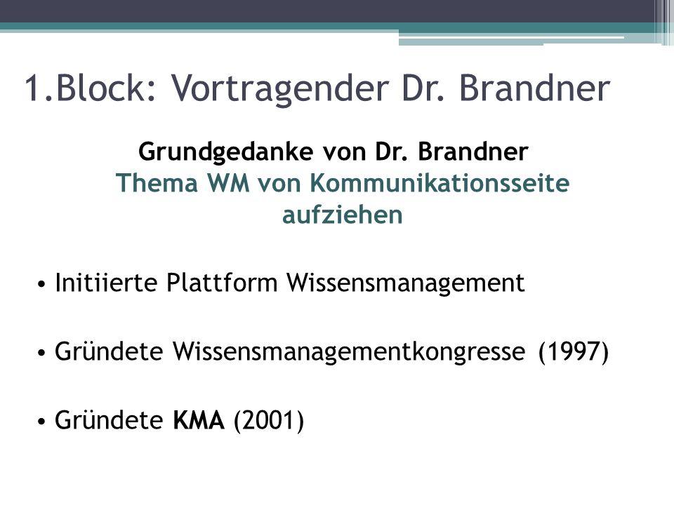 1.Block: Vortragender Dr. Brandner Grundgedanke von Dr. Brandner Thema WM von Kommunikationsseite aufziehen Initiierte Plattform Wissensmanagement Grü