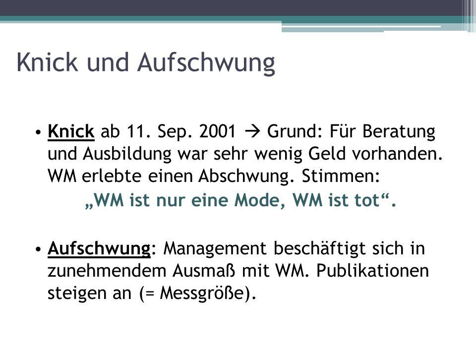 Knick und Aufschwung Knick ab 11. Sep. 2001 Grund: Für Beratung und Ausbildung war sehr wenig Geld vorhanden. WM erlebte einen Abschwung. Stimmen: WM
