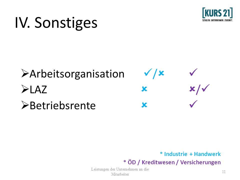 IV. Sonstiges Arbeitsorganisation / LAZ / Betriebsrente * Industrie + Handwerk * ÖD / Kreditwesen / Versicherungen 11 Leistungen der Unternehmen an di