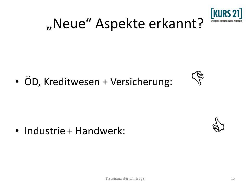 Neue Aspekte erkannt ÖD, Kreditwesen + Versicherung: Industrie + Handwerk: 15Resonanz der Umfrage