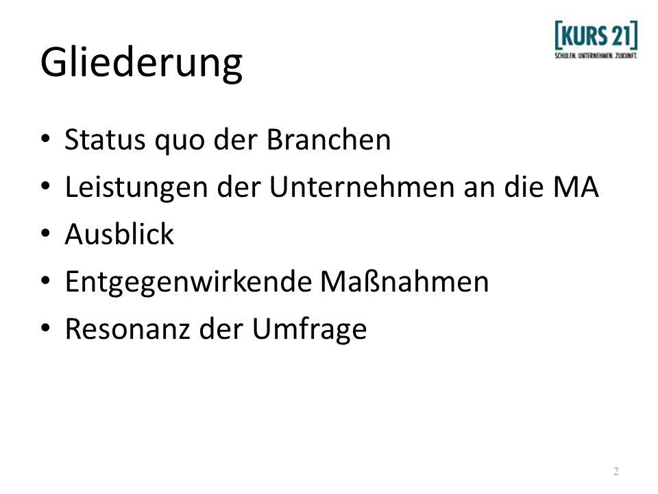 Gliederung Status quo der Branchen Leistungen der Unternehmen an die MA Ausblick Entgegenwirkende Maßnahmen Resonanz der Umfrage 2
