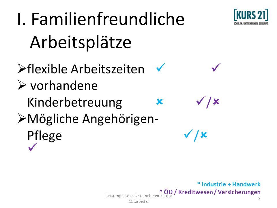 I. Familienfreundliche Arbeitsplätze flexible Arbeitszeiten vorhandene Kinderbetreuung / Mögliche Angehörigen- Pflege / * Industrie + Handwerk * ÖD /