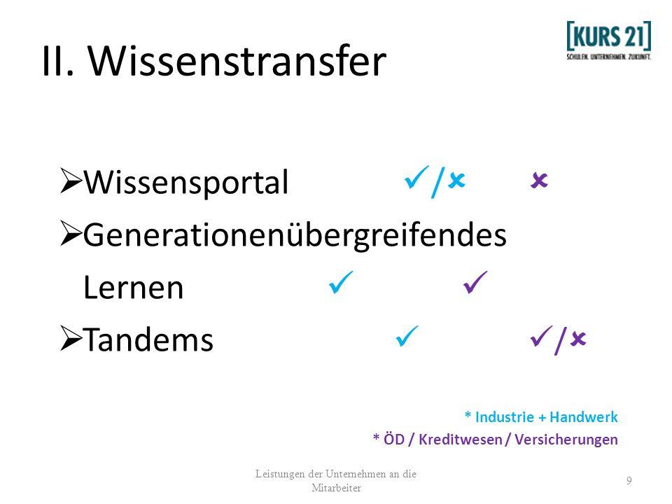 II. Wissenstransfer Wissensportal / Generationenübergreifendes Lernen Tandems / * Industrie + Handwerk * ÖD / Kreditwesen / Versicherungen 9 Leistunge