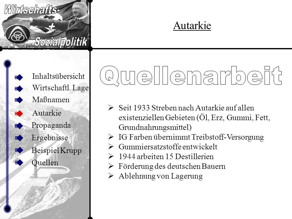 Inhalt sübers icht Autarkie Inhaltsübersicht Maßnamen Autarkie Propaganda Beispiel Krupp Ergebnisse Quellen Wirtschaftl. Lage Seit 1933 Streben nach A