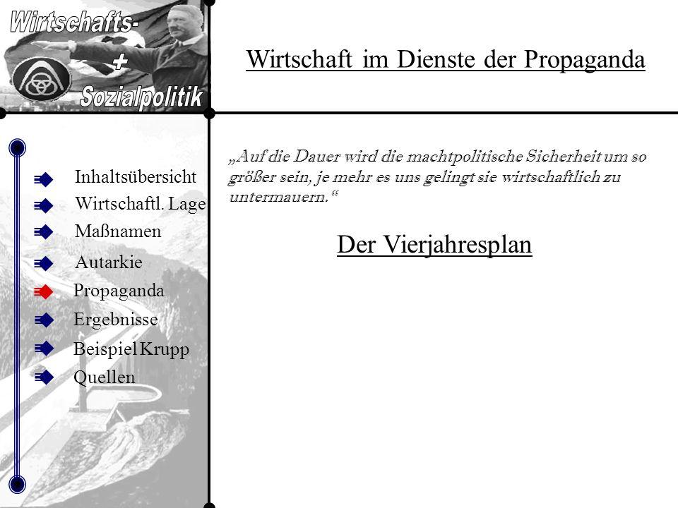 Inhalt sübers icht Wirtschaft im Dienste der Propaganda Inhaltsübersicht Maßnamen Autarkie Propaganda Beispiel Krupp Ergebnisse Quellen Wirtschaftl. L