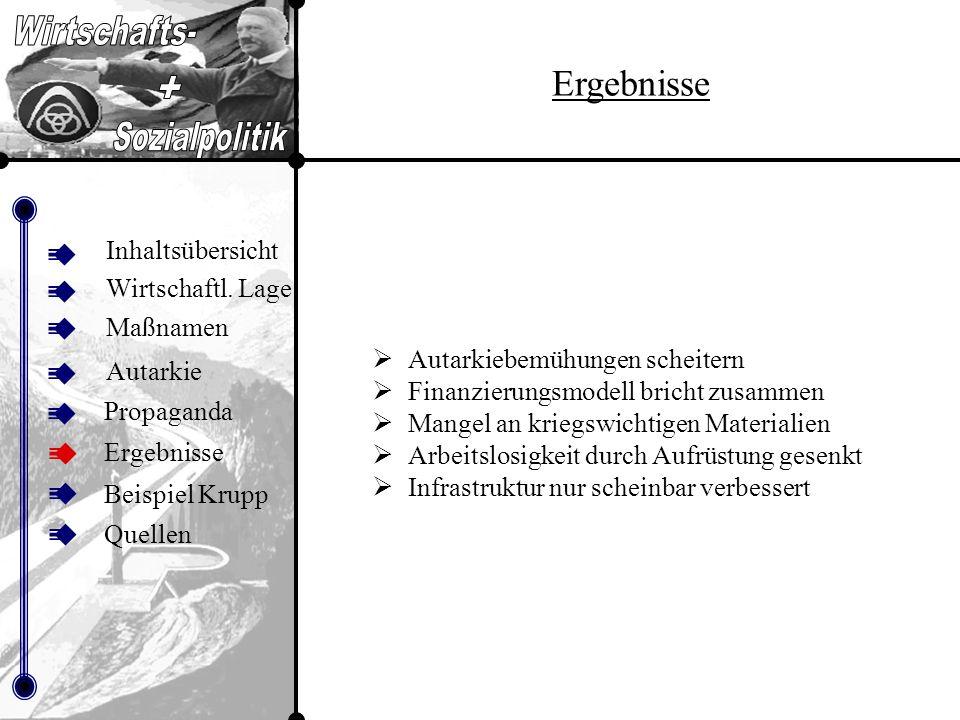 Inhalt sübers icht Ergebnisse Inhaltsübersicht Maßnamen Autarkie Propaganda Beispiel Krupp Ergebnisse Quellen Wirtschaftl. Lage Autarkiebemühungen sch