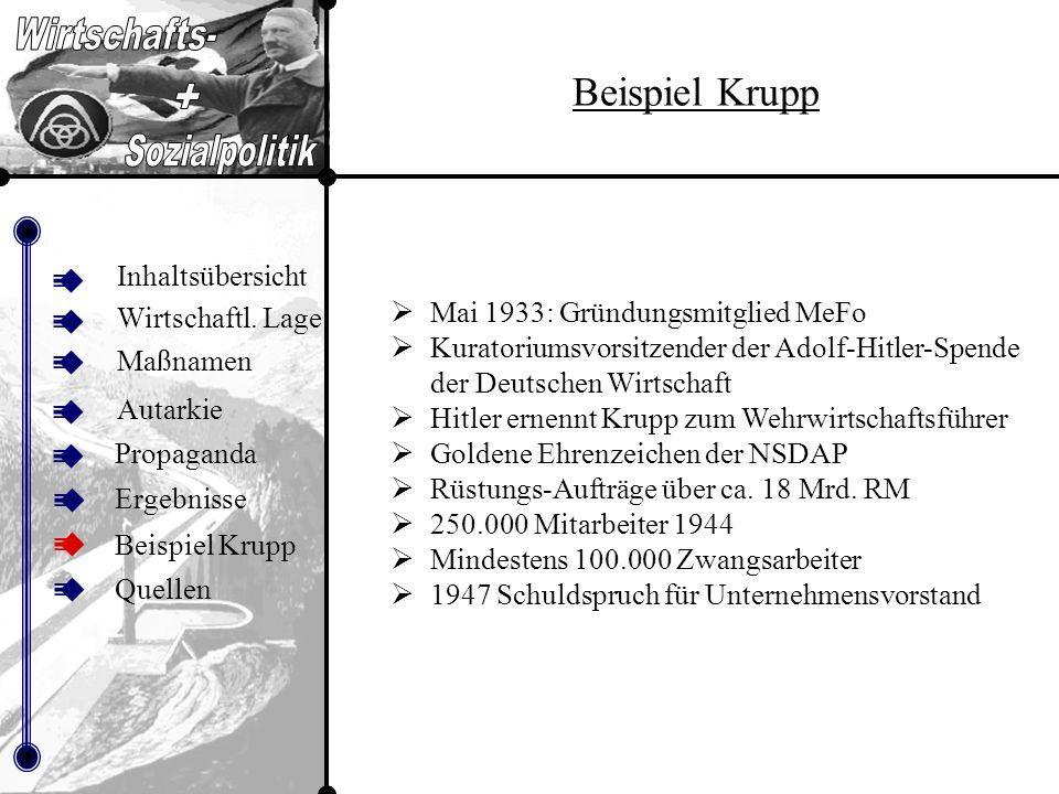 Inhalt sübers icht Beispiel Krupp Inhaltsübersicht Maßnamen Autarkie Propaganda Beispiel Krupp Ergebnisse Quellen Wirtschaftl. Lage Mai 1933: Gründung