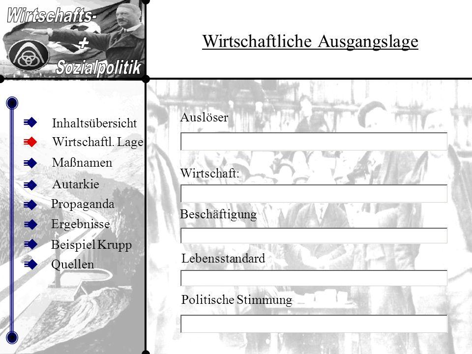 Inhalt sübers icht Beispiel Krupp Inhaltsübersicht Maßnamen Autarkie Propaganda Beispiel Krupp Ergebnisse Quellen Wirtschaftl.