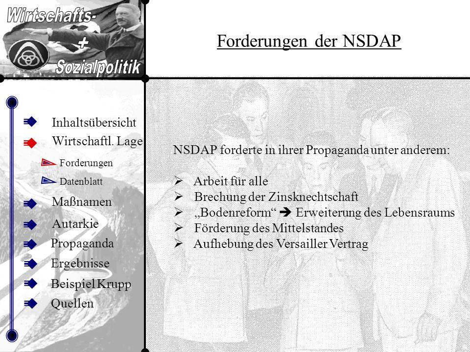 Maßnamen Forderungen Datenblatt Inhaltsübersicht Forderungen der NSDAP NSDAP forderte in ihrer Propaganda unter anderem: Arbeit für alle Brechung der