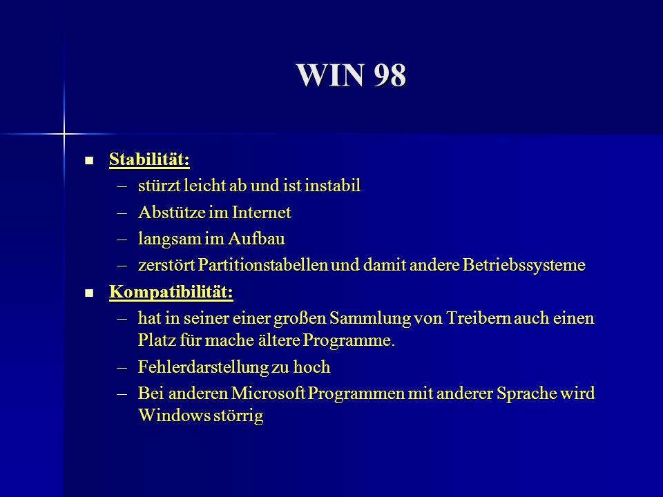 WIN 98 Stabilität: Stabilität: –stürzt leicht ab und ist instabil –Abstütze im Internet –langsam im Aufbau –zerstört Partitionstabellen und damit ande
