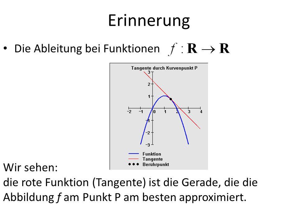 Erinnerung Die Ableitung bei Funktionen Wir sehen: die rote Funktion (Tangente) ist die Gerade, die die Abbildung f am Punkt P am besten approximiert.
