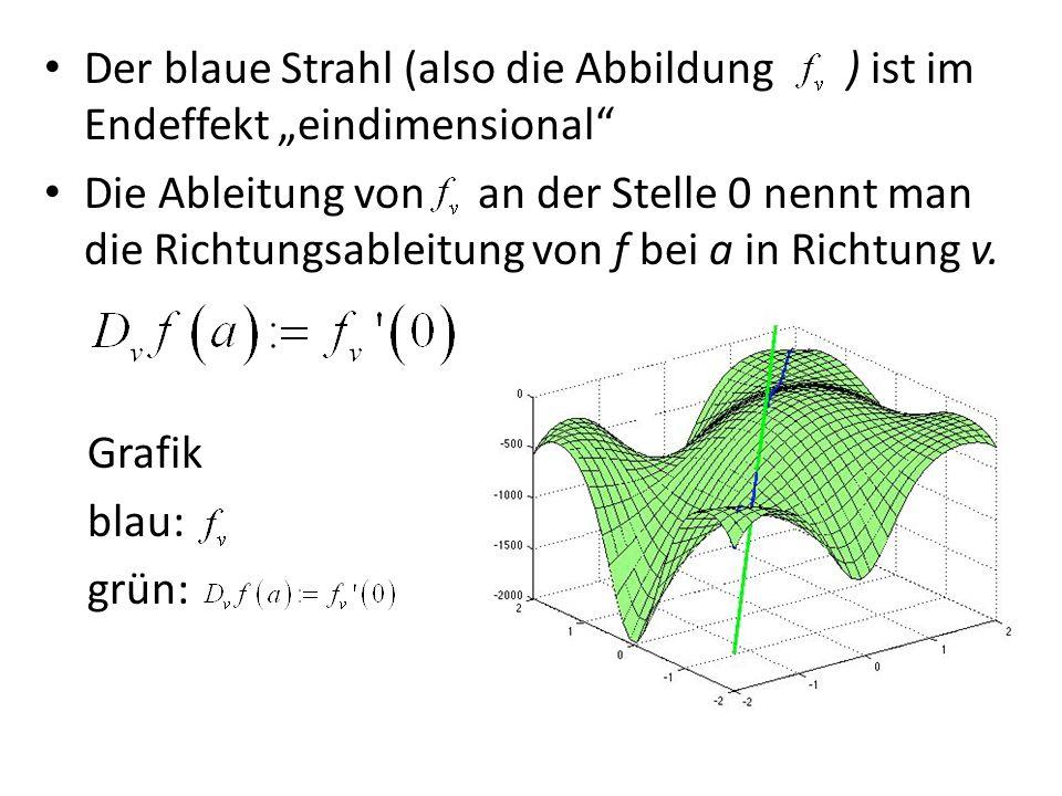 Der blaue Strahl (also die Abbildung ) ist im Endeffekt eindimensional Die Ableitung von an der Stelle 0 nennt man die Richtungsableitung von f bei a