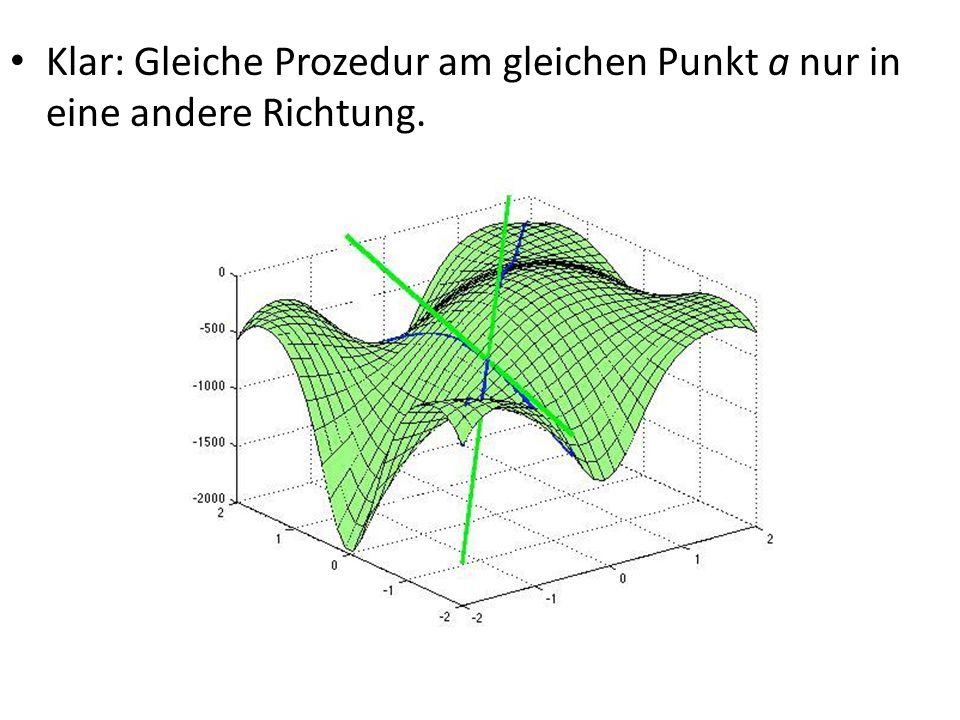 Klar: Gleiche Prozedur am gleichen Punkt a nur in eine andere Richtung.