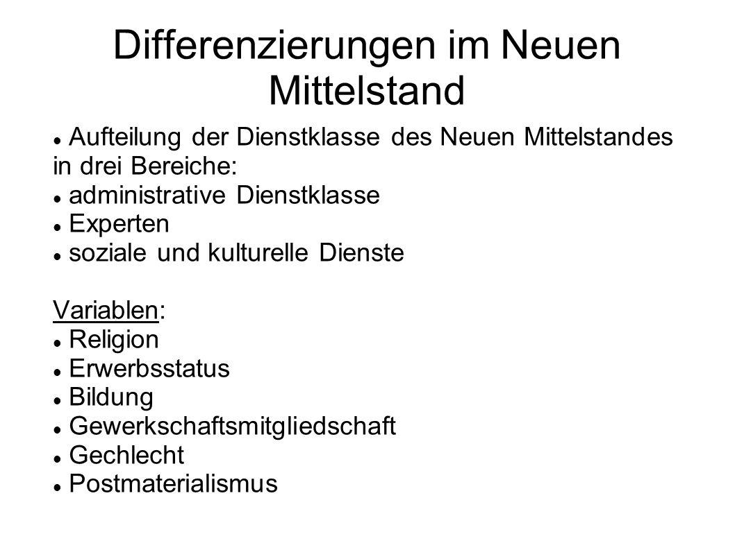 Differenzierungen im Neuen Mittelstand Aufteilung der Dienstklasse des Neuen Mittelstandes in drei Bereiche: administrative Dienstklasse Experten sozi