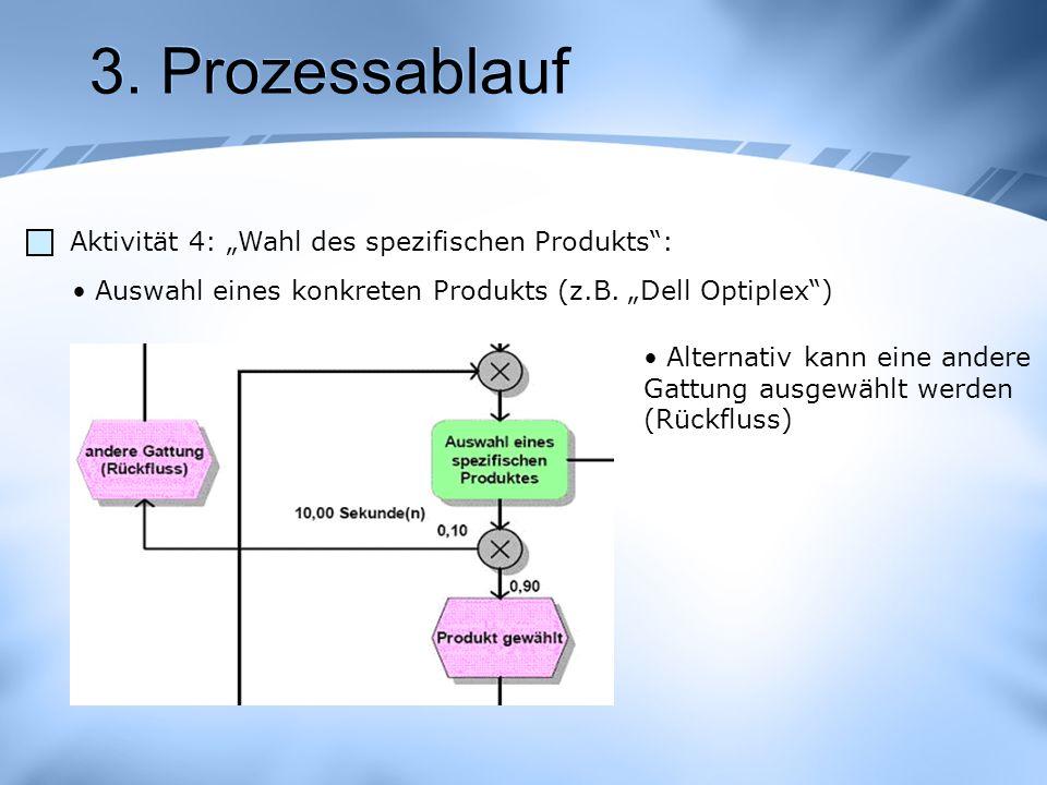 3. Prozessablauf Aktivität 4: Wahl des spezifischen Produkts: Auswahl eines konkreten Produkts (z.B. Dell Optiplex) Alternativ kann eine andere Gattun