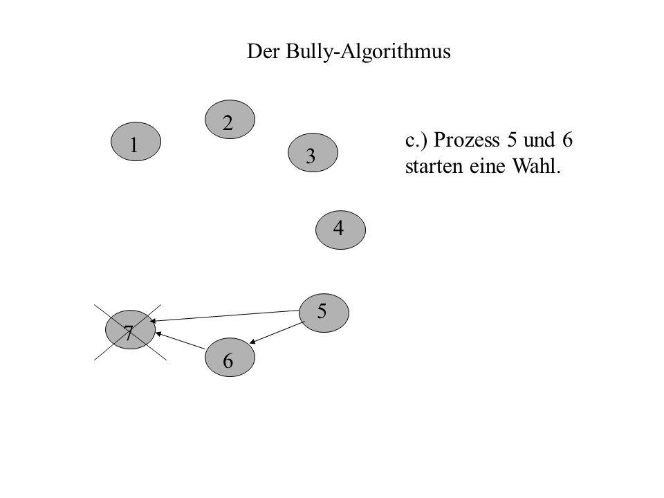 Der Bully-Algorithmus 1 2 3 4 5 6 7 c.) Prozess 5 und 6 starten eine Wahl.