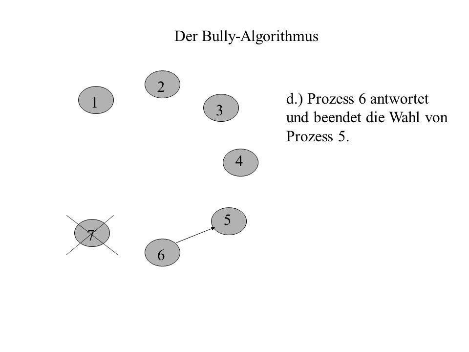 Der Bully-Algorithmus 1 2 3 4 5 6 7 d.) Prozess 6 antwortet und beendet die Wahl von Prozess 5.