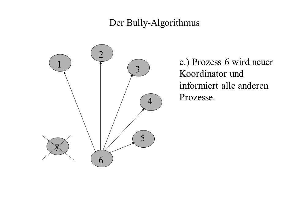 Der Bully-Algorithmus 1 2 3 4 5 6 7 e.) Prozess 6 wird neuer Koordinator und informiert alle anderen Prozesse.