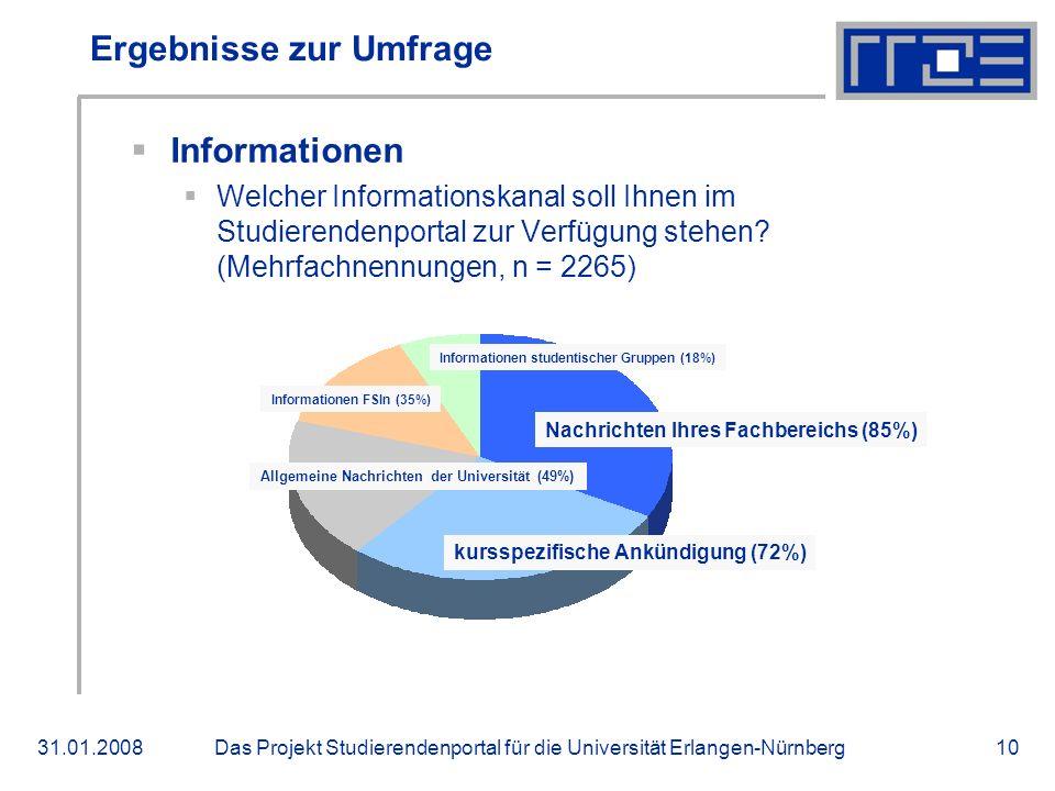 Das Projekt Studierendenportal für die Universität Erlangen-Nürnberg31.01.200810 Ergebnisse zur Umfrage Informationen Welcher Informationskanal soll Ihnen im Studierendenportal zur Verfügung stehen.