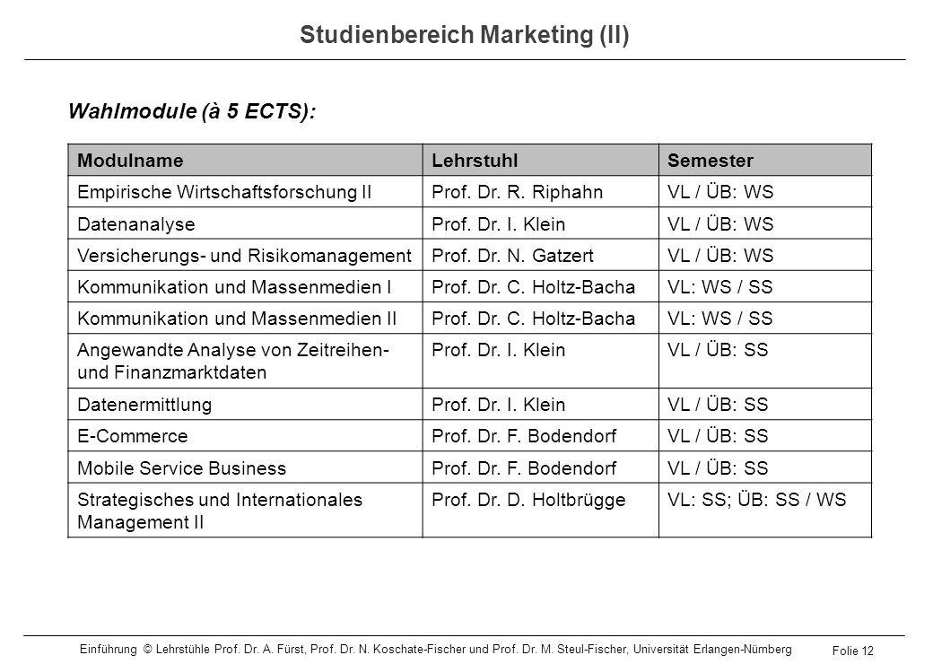 Studienbereich Marketing (II) Wahlmodule (à 5 ECTS): ModulnameLehrstuhlSemester Empirische Wirtschaftsforschung IIProf. Dr. R. RiphahnVL / ÜB: WS Date