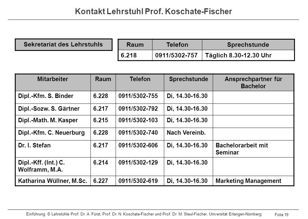 Kontakt Lehrstuhl Prof. Koschate-Fischer MitarbeiterRaumTelefonSprechstundeAnsprechpartner für Bachelor Dipl.-Kfm. S. Binder6.2280911/5302-755Di, 14.3