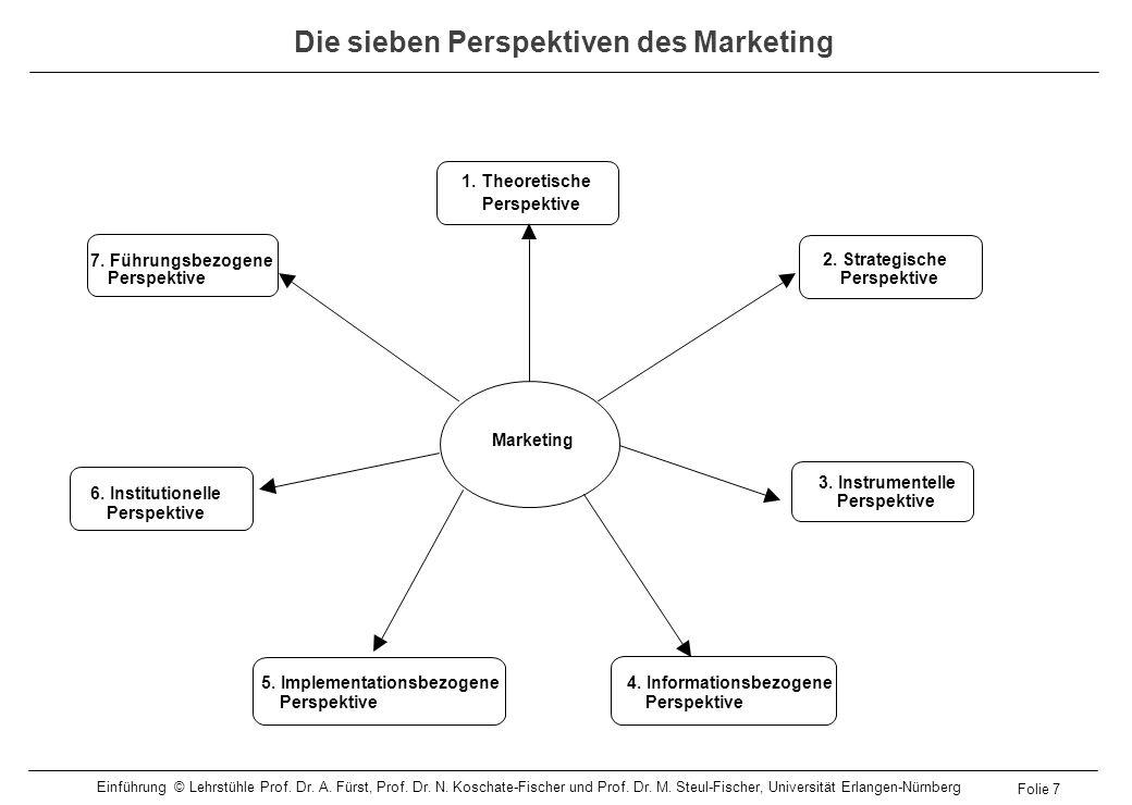 Prinzipien der Marketing-Ausbildung Umfassende Perspektive Theoretischer Pluralismus Praxisorientierung Kritische quantitative Orientierung Marketing Folie 8 Einführung © Lehrstühle Prof.