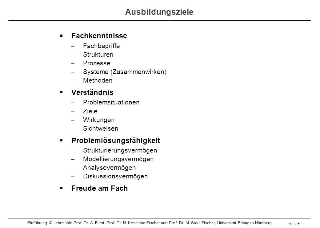 Ausbildungsziele Fachkenntnisse Fachbegriffe Strukturen Prozesse Systeme (Zusammenwirken) Methoden Verständnis Problemsituationen Ziele Wirkungen Sich