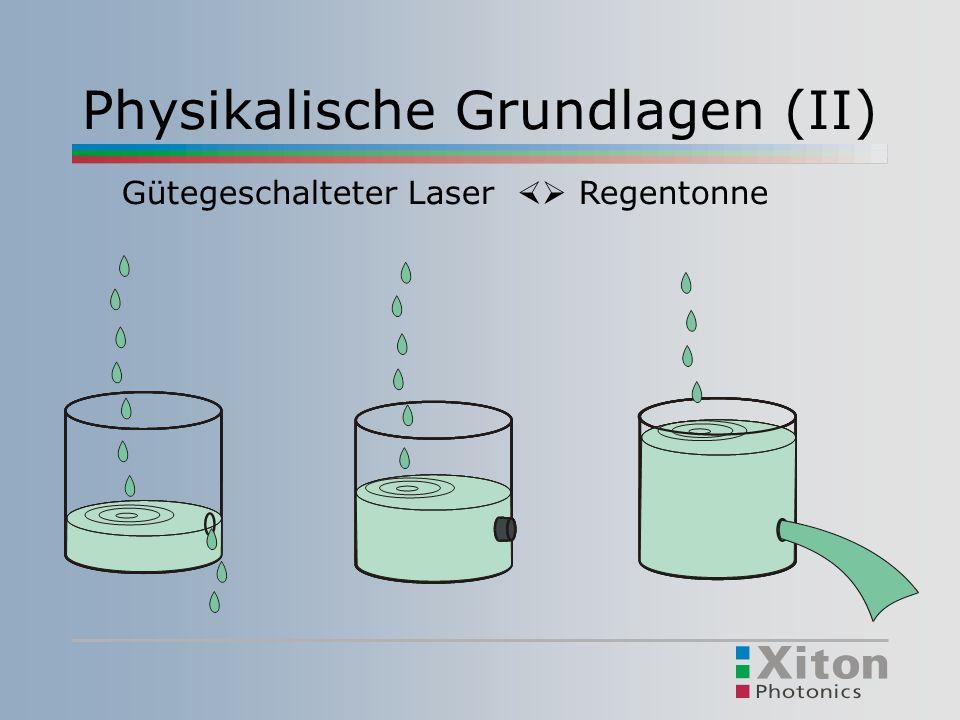 Physikalische Grundlagen (II) Gütegeschalteter Laser Regentonne