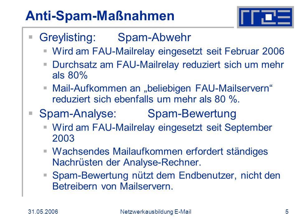 31.05.2006Netzwerkausbildung E-Mail5 Anti-Spam-Maßnahmen Greylisting: Spam-Abwehr Wird am FAU-Mailrelay eingesetzt seit Februar 2006 Durchsatz am FAU-