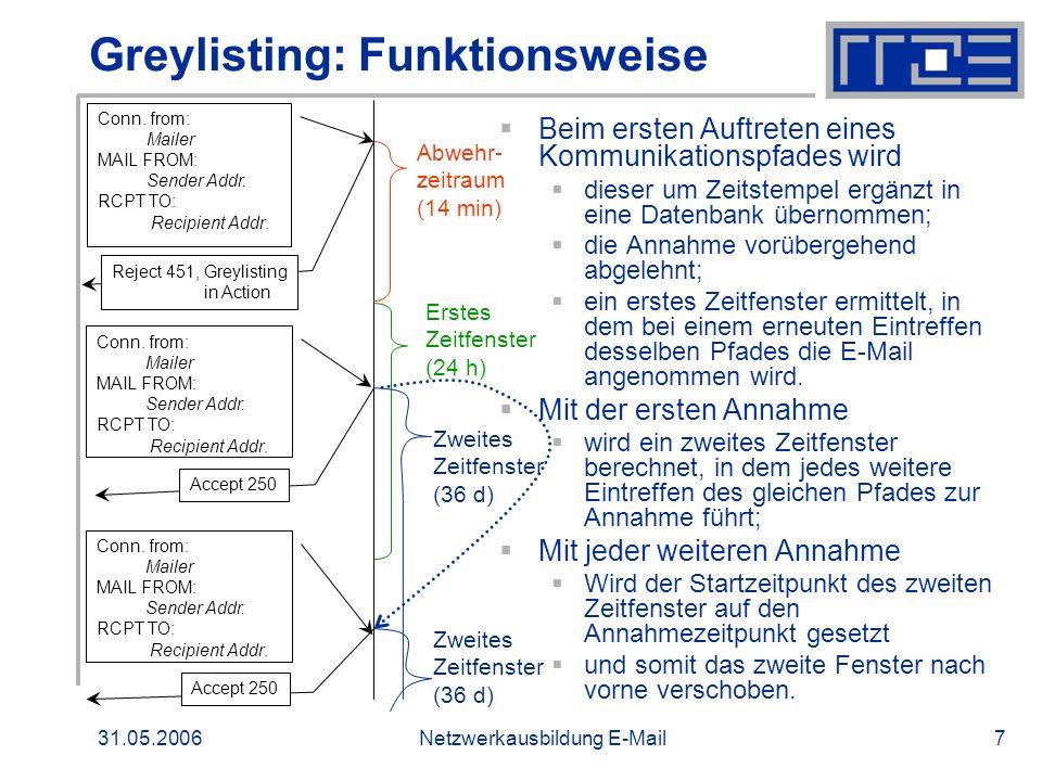 31.05.2006Netzwerkausbildung E-Mail7 Greylisting: Funktionsweise Beim ersten Auftreten eines Kommunikationspfades wird dieser um Zeitstempel ergänzt i