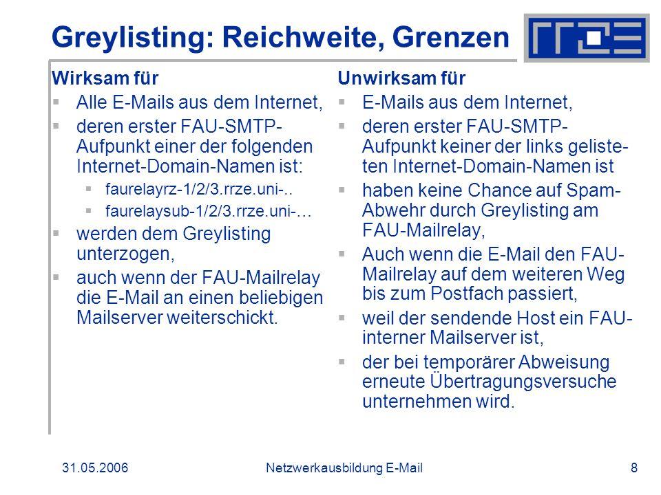 31.05.2006Netzwerkausbildung E-Mail9 Greylisting: Einfluss auf das Mailaufkommen Rückgang des Durchsatzes an den FAU-Mailrelays beträgt derzeit 82 % Für das Klinikum (ursprünglich 10 % des Gesamtdurchsatzes) ist Greylisting nicht aktiviert.