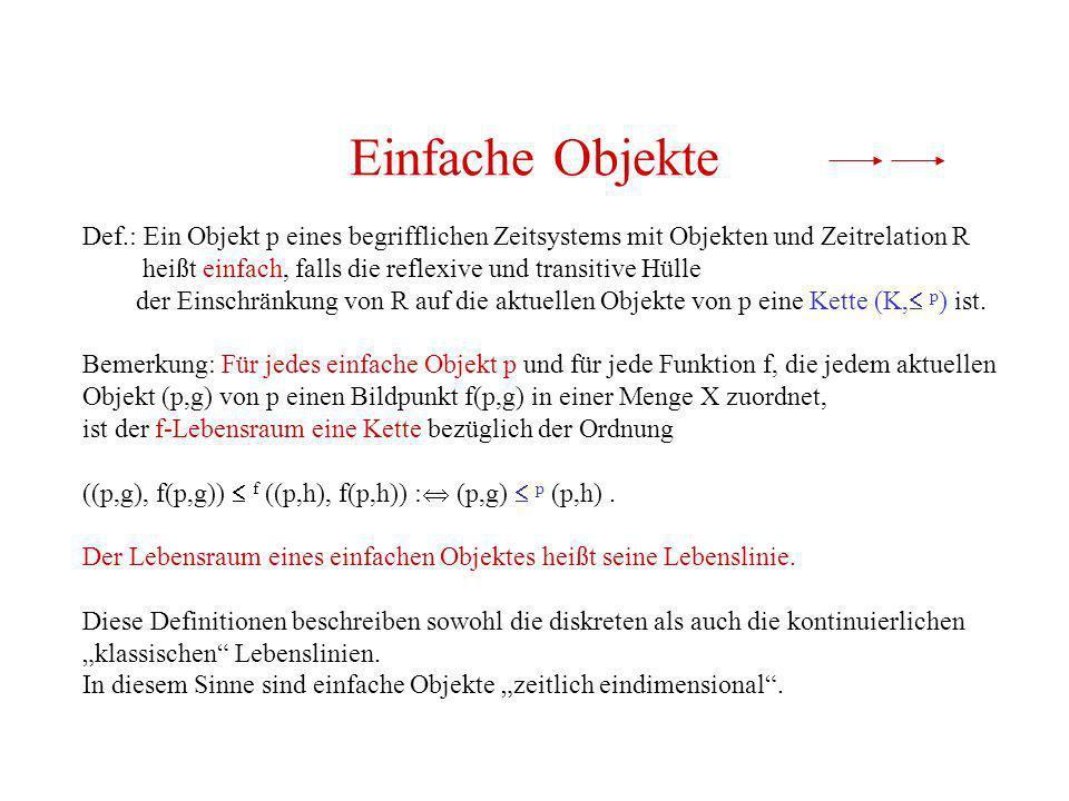 Einfache Objekte Def.: Ein Objekt p eines begrifflichen Zeitsystems mit Objekten und Zeitrelation R heißt einfach, falls die reflexive und transitive