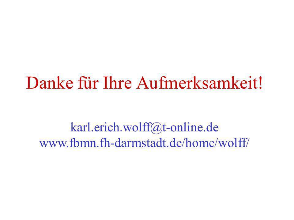 Danke für Ihre Aufmerksamkeit! karl.erich.wolff@t-online.de www.fbmn.fh-darmstadt.de/home/wolff/
