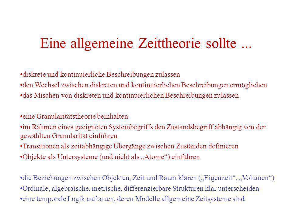 Arbeiten zur begrifflichen Systemtheorie Concepts, States, and Systems.