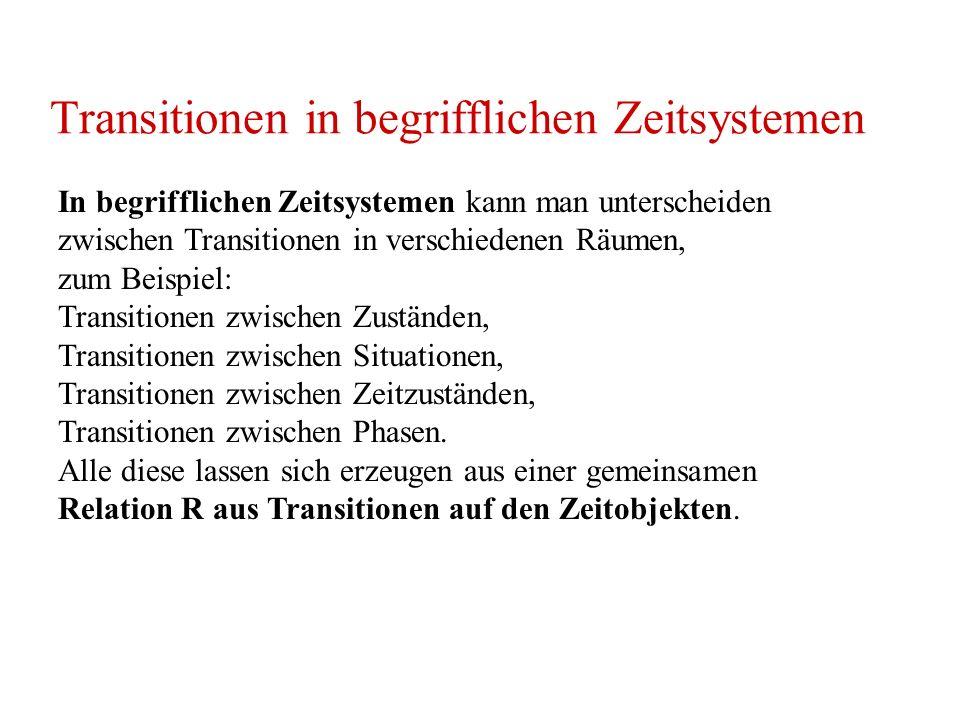 Transitionen in begrifflichen Zeitsystemen In begrifflichen Zeitsystemen kann man unterscheiden zwischen Transitionen in verschiedenen Räumen, zum Bei