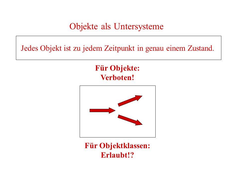 Objekte als Untersysteme Für Objekte: Verboten! Jedes Objekt ist zu jedem Zeitpunkt in genau einem Zustand. Für Objektklassen: Erlaubt!?