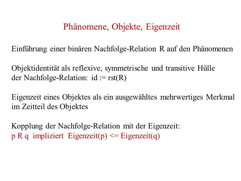 Phänomene, Objekte, Eigenzeit Einführung einer binären Nachfolge-Relation R auf den Phänomenen Objektidentität als reflexive, symmetrische und transit