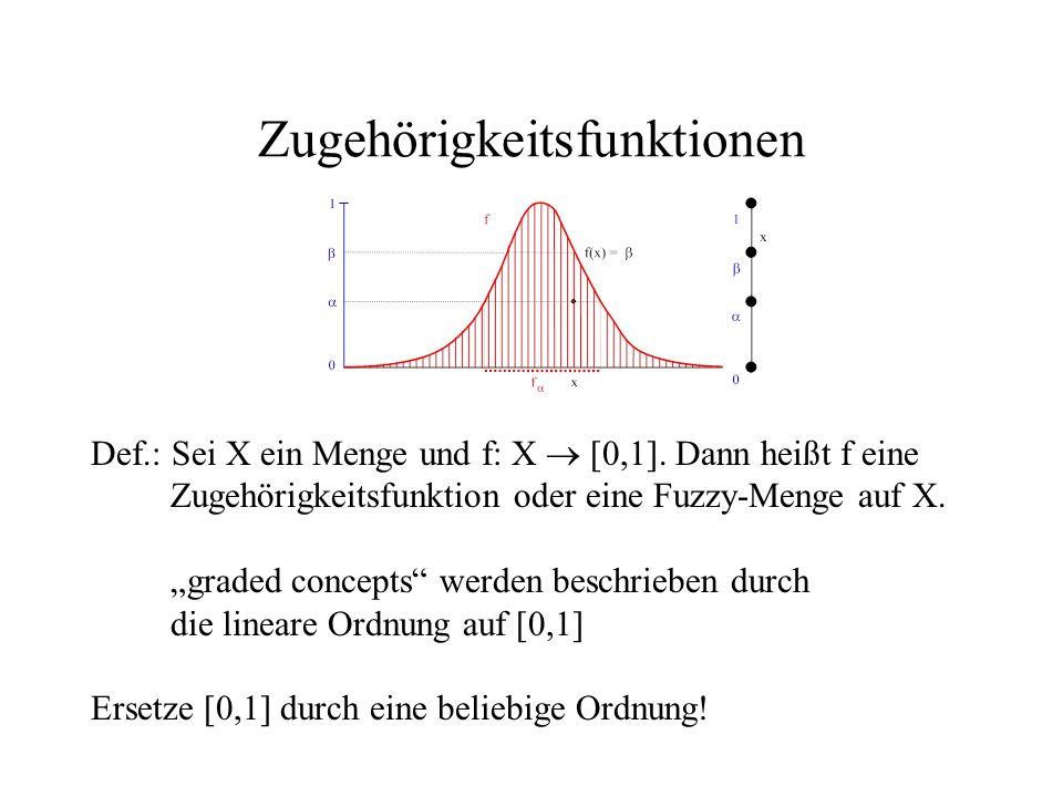 Zugehörigkeitsfunktionen Def.: Sei X ein Menge und f: X [0,1]. Dann heißt f eine Zugehörigkeitsfunktion oder eine Fuzzy-Menge auf X. graded concepts w