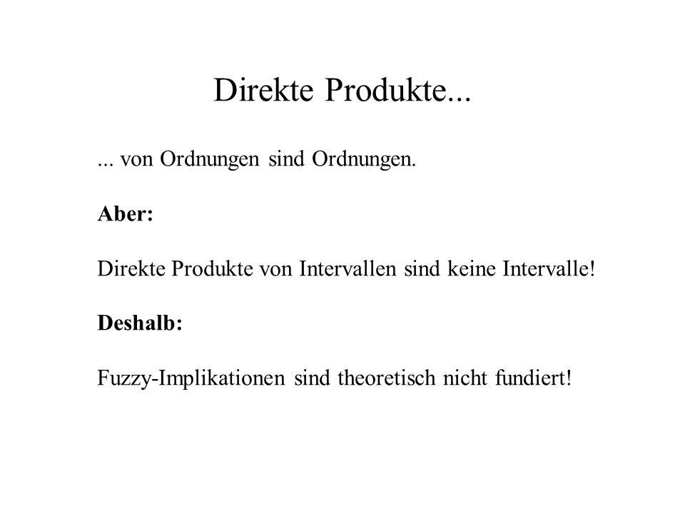 Direkte Produkte...... von Ordnungen sind Ordnungen. Aber: Direkte Produkte von Intervallen sind keine Intervalle! Deshalb: Fuzzy-Implikationen sind t